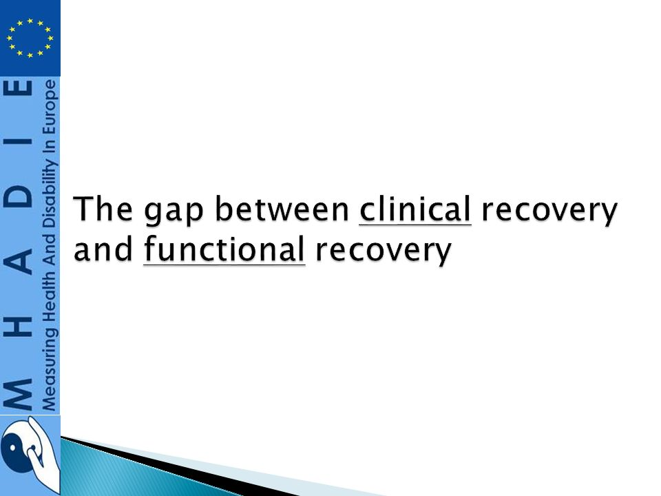 The gap between clinical recovery and functional recovery