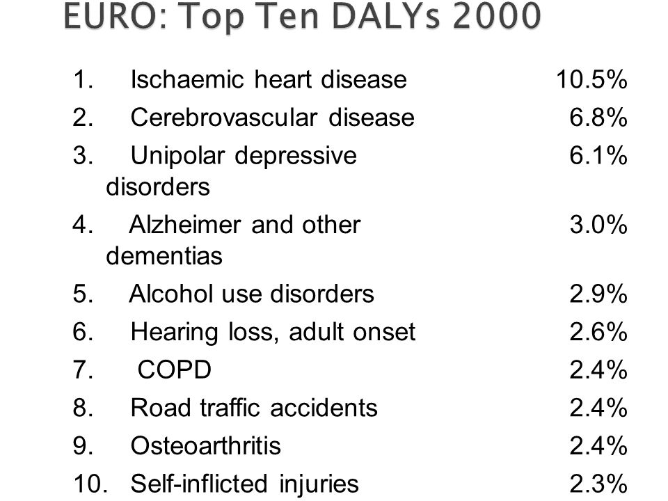 EURO: Top Ten DALYs 2000 1. Ischaemic heart disease 10.5%