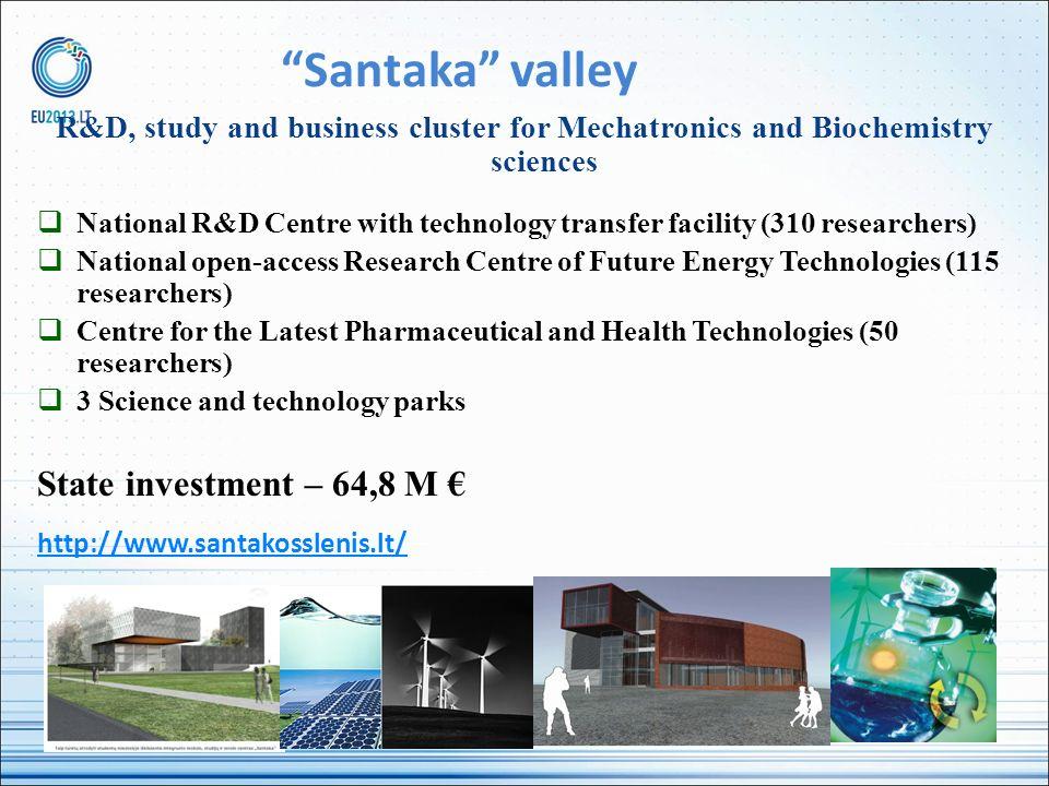 Santaka valley State investment – 64,8 M €