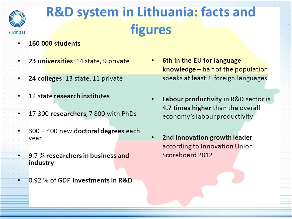 R&D system in Lithuania: facts and figures