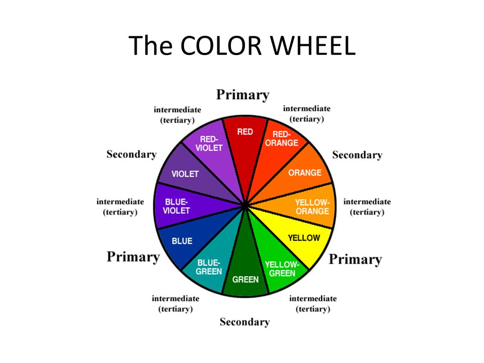 1 The COLOR WHEEL