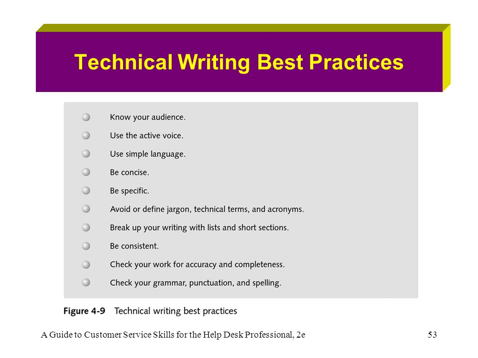 What's the importance of Technical Writing?