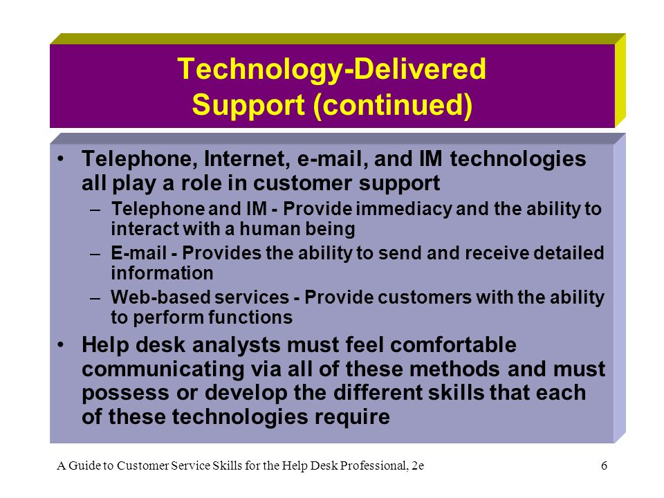 role of help desk in technical support information technology essay Technical support (often shortened to tech support) 24/7 help desk support for daily computer issues the first job of a tier i specialist is to gather the customer's information and to determine the customer's issue by analyzing the symptoms and figuring out the underlying problem.