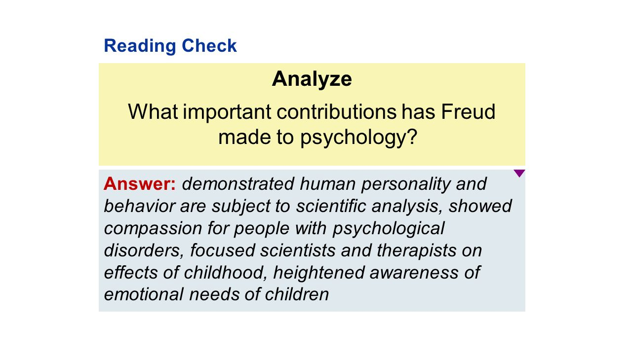 is freud psychology important today Freud had many ideas that had a very strong impact on psychology, which changed the entire school of thought, which emerged from his work as society knows, sigmund freud was the founder of psychodynamic approach to psychology to the school of thought.