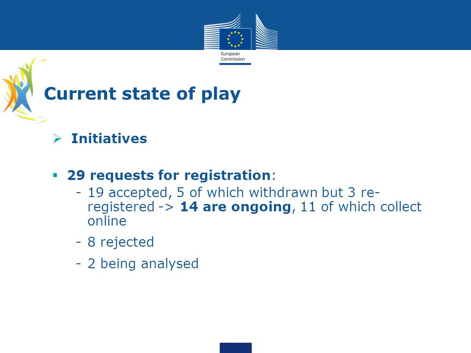 Current state of play Initiatives 29 requests for registration: