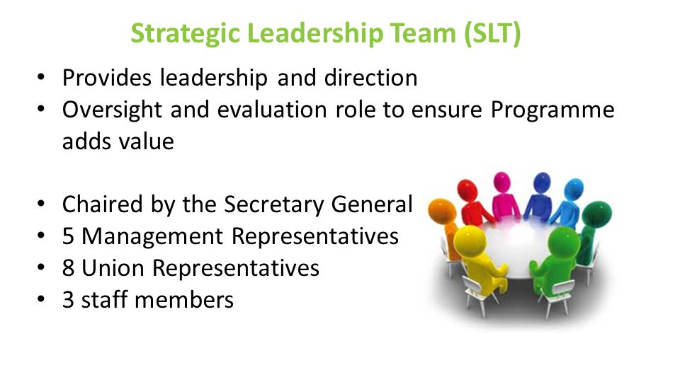 Strategic Leadership Team (SLT)