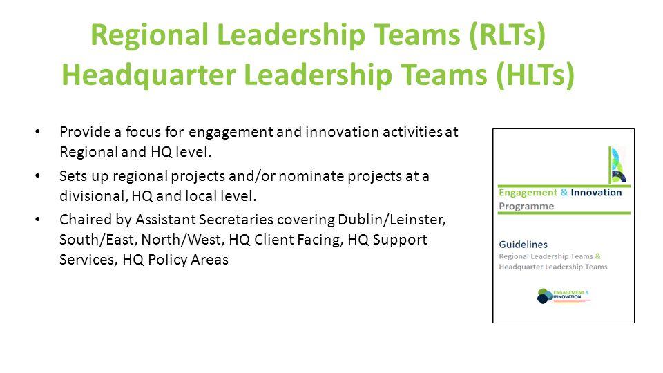 Regional Leadership Teams (RLTs) Headquarter Leadership Teams (HLTs)