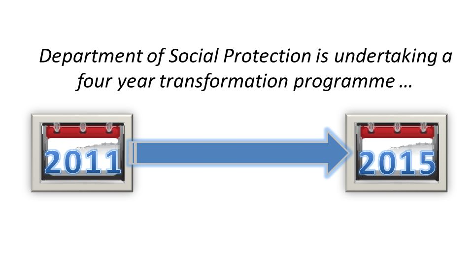 Department of Social Protection is undertaking a four year transformation programme …