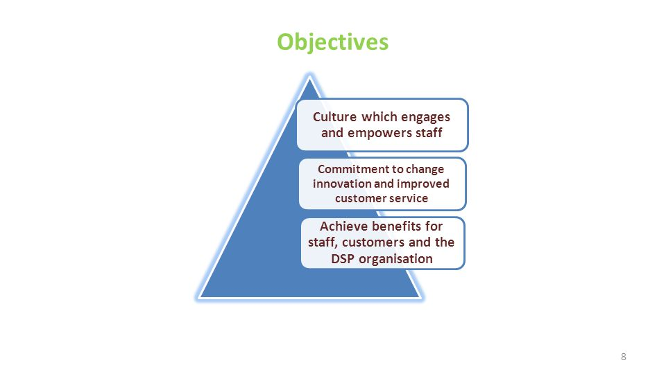 Objectives Culture which engages and empowers staff