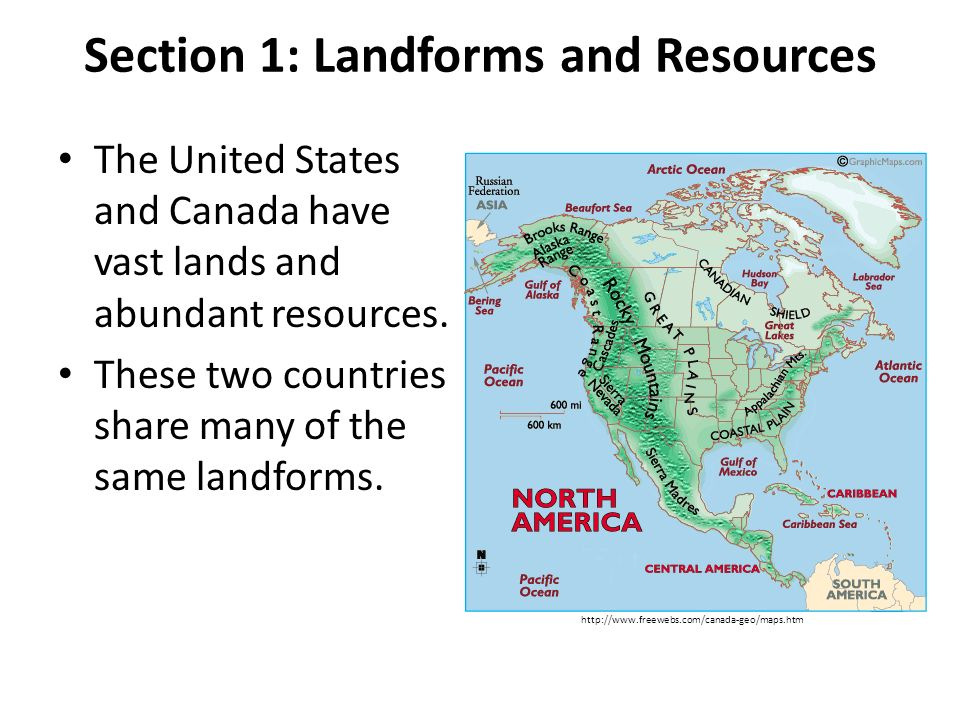 Two Countries With Similar Natural Resources