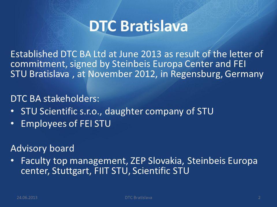 DTC Bratislava