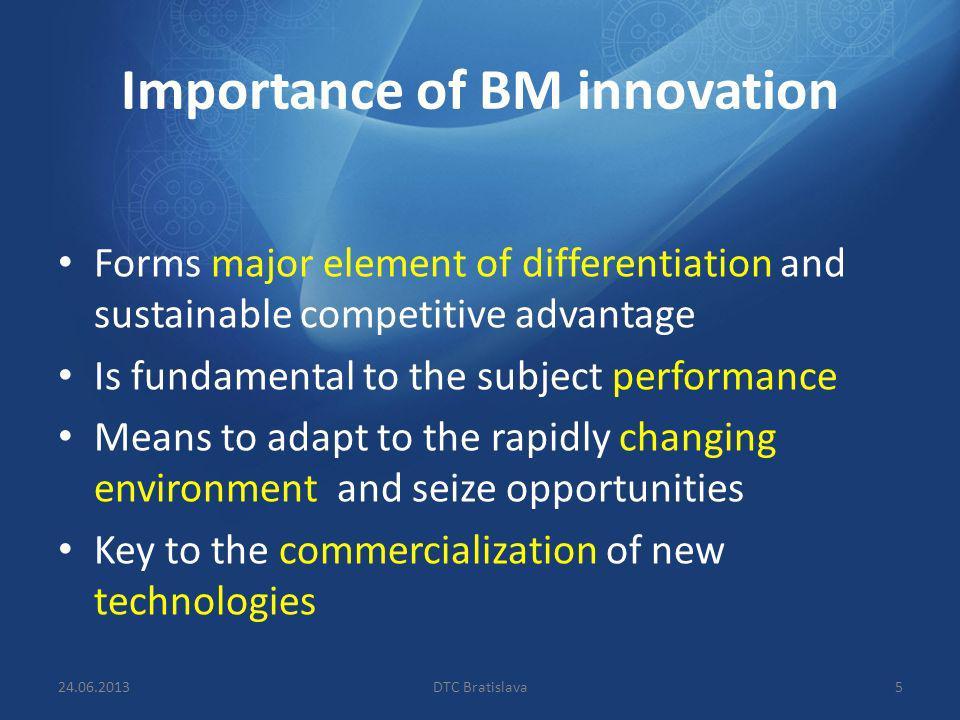 Importance of BM innovation