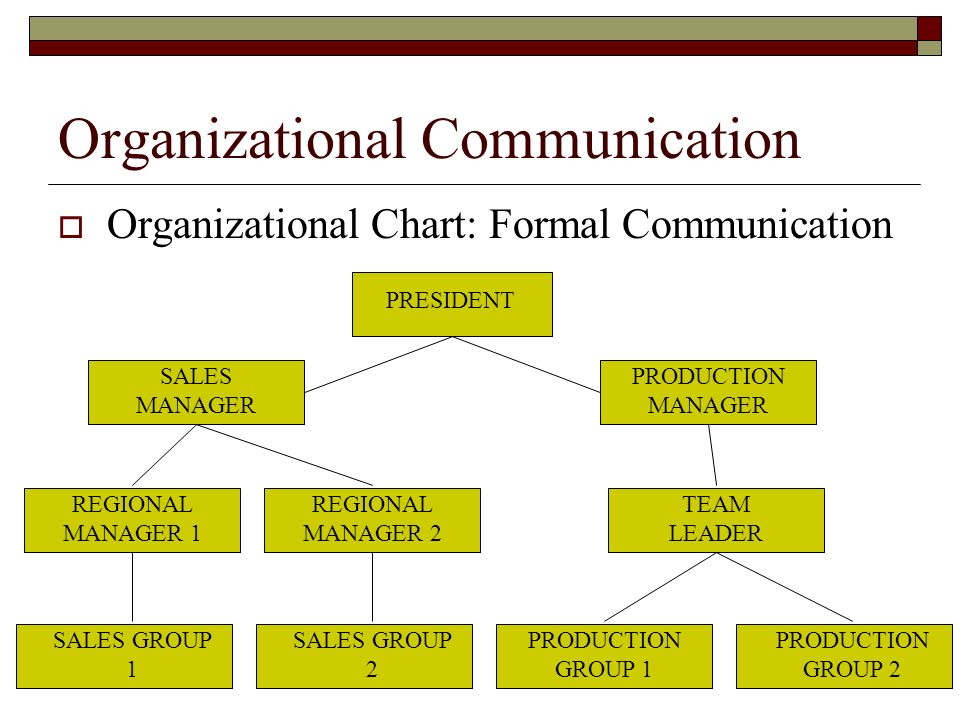 communication in organisation Why corporate & organizational communicationthe master of science in corporate and organizational communication is designed to provide you with the skills, knowledge, and experiential learning opportunities required to succeed in a dynamic field.