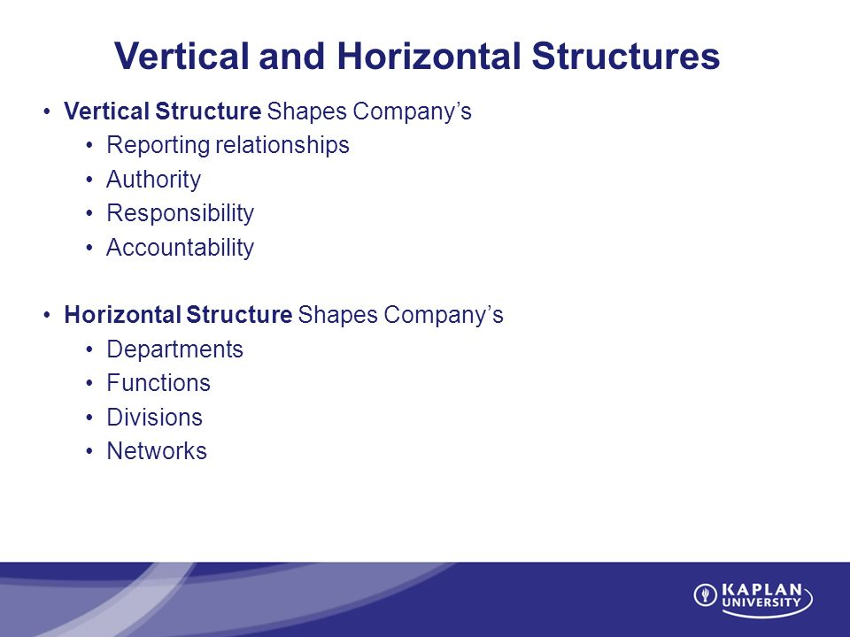 horizontal vertical and spatial complexities in organizations Read chapter 6 how does where people live affect their health:  the vertical lines represent  or the temporal and spatial complexities that arise from.
