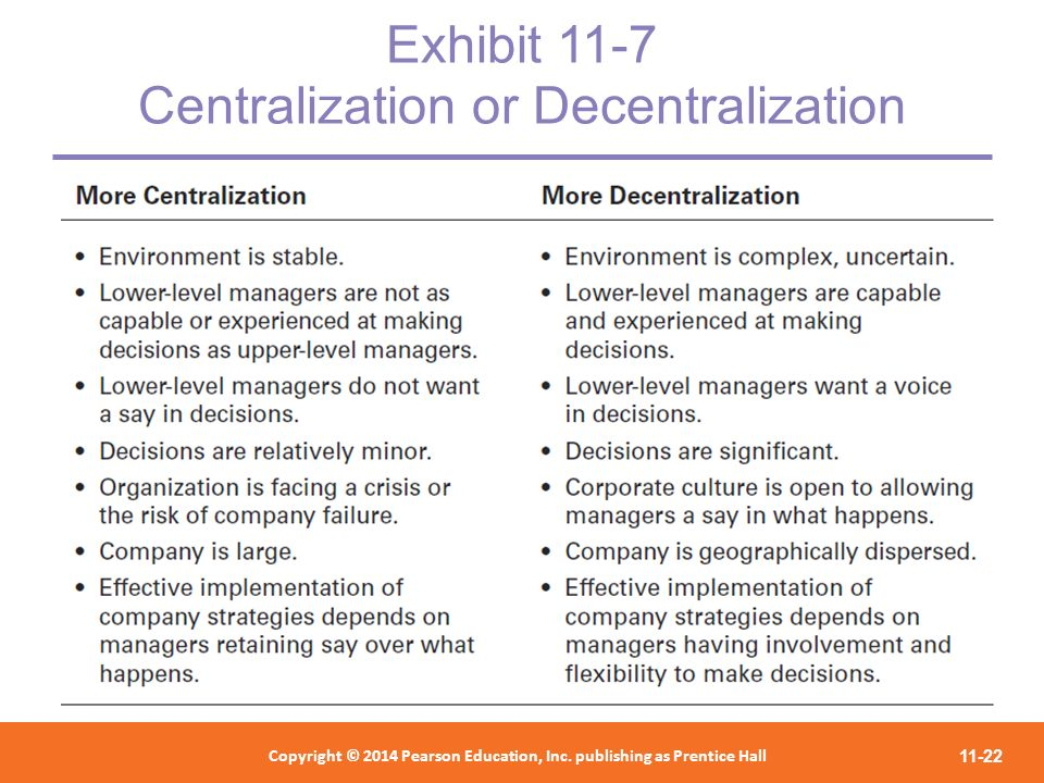 Exhibit 11-7 Centralization or Decentralization