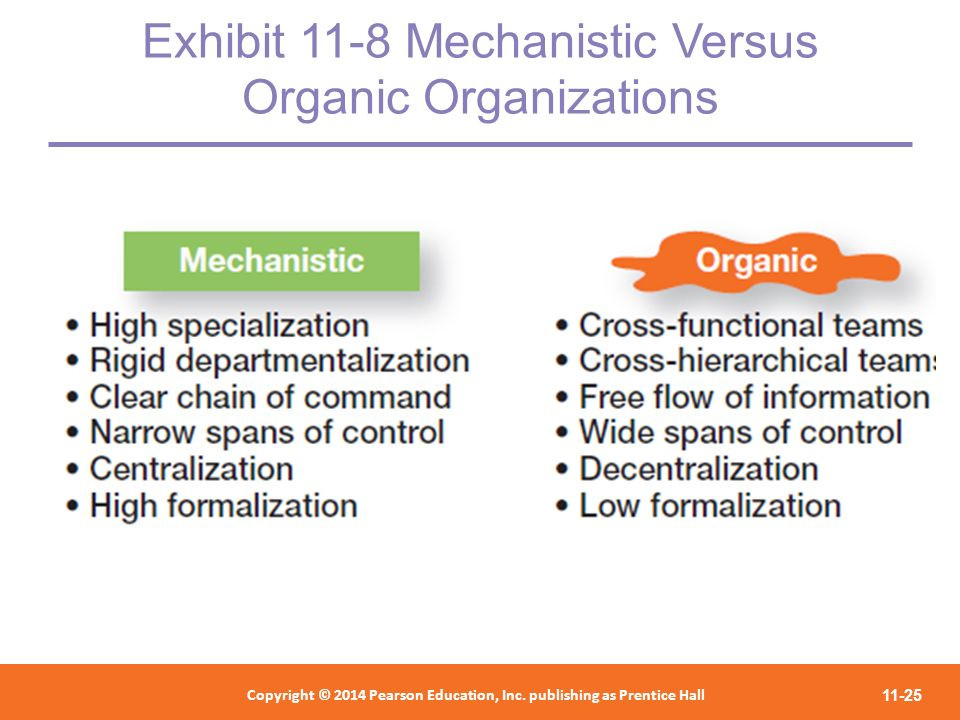 Exhibit 11-8 Mechanistic Versus Organic Organizations