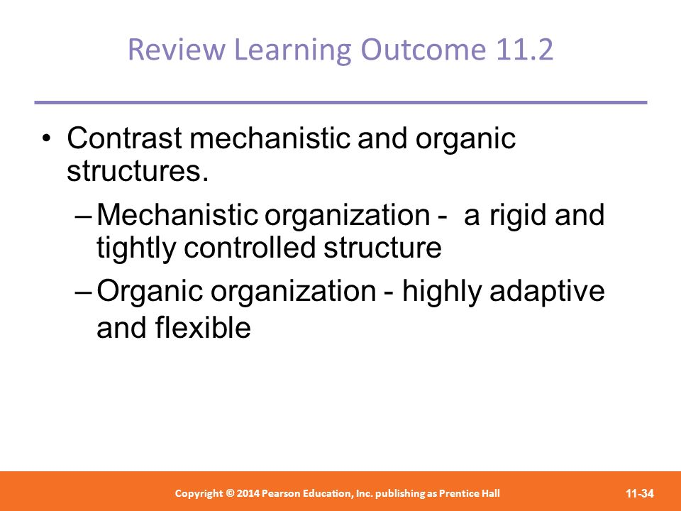 Review Learning Outcome 11.2