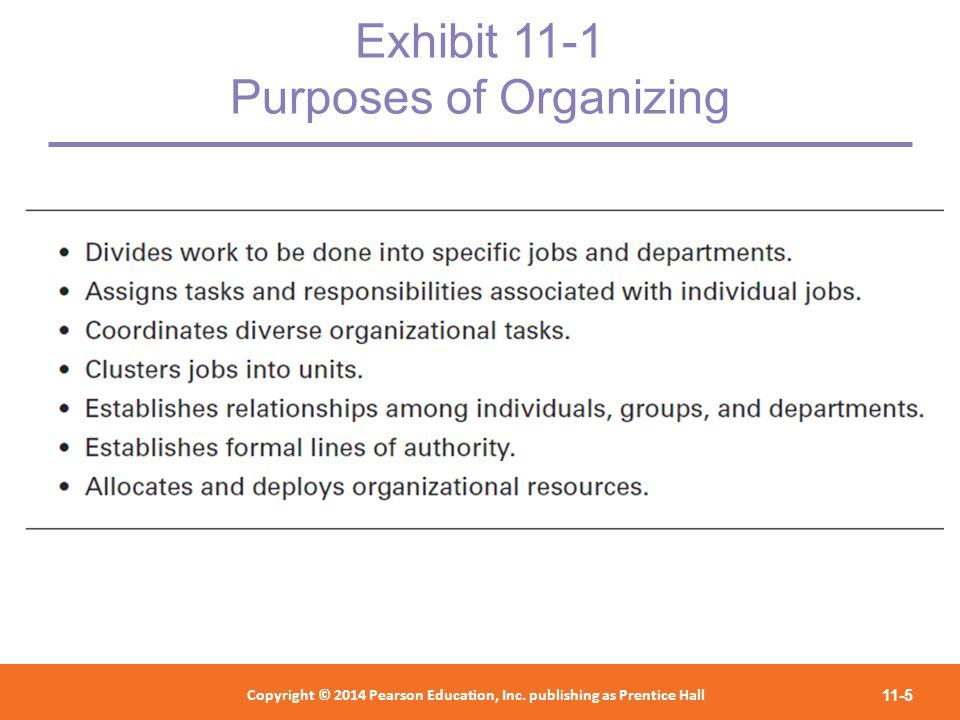 Exhibit 11-1 Purposes of Organizing