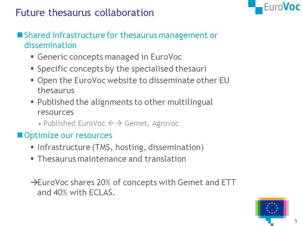 Future thesaurus collaboration