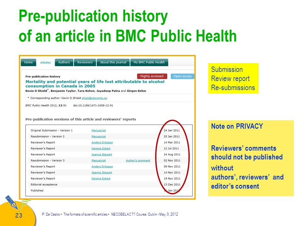 Pre-publication history of an article in BMC Public Health