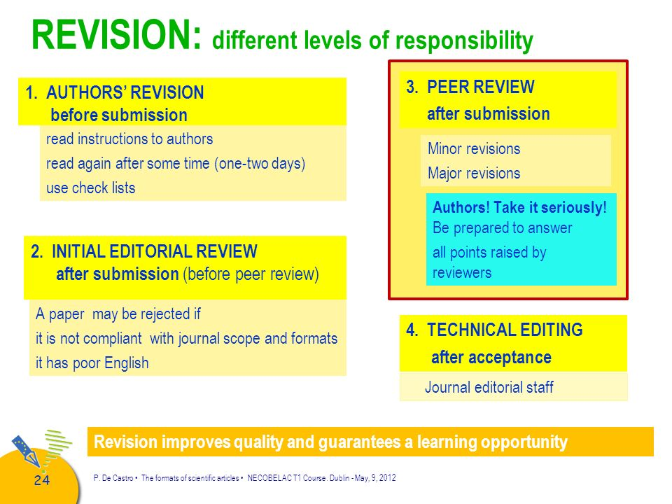 REVISION: different levels of responsibility