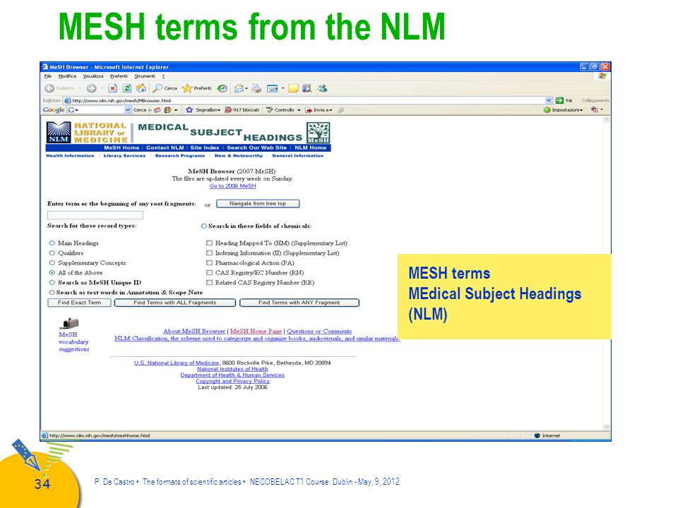 MESH terms from the NLM MESH terms MEdical Subject Headings (NLM)