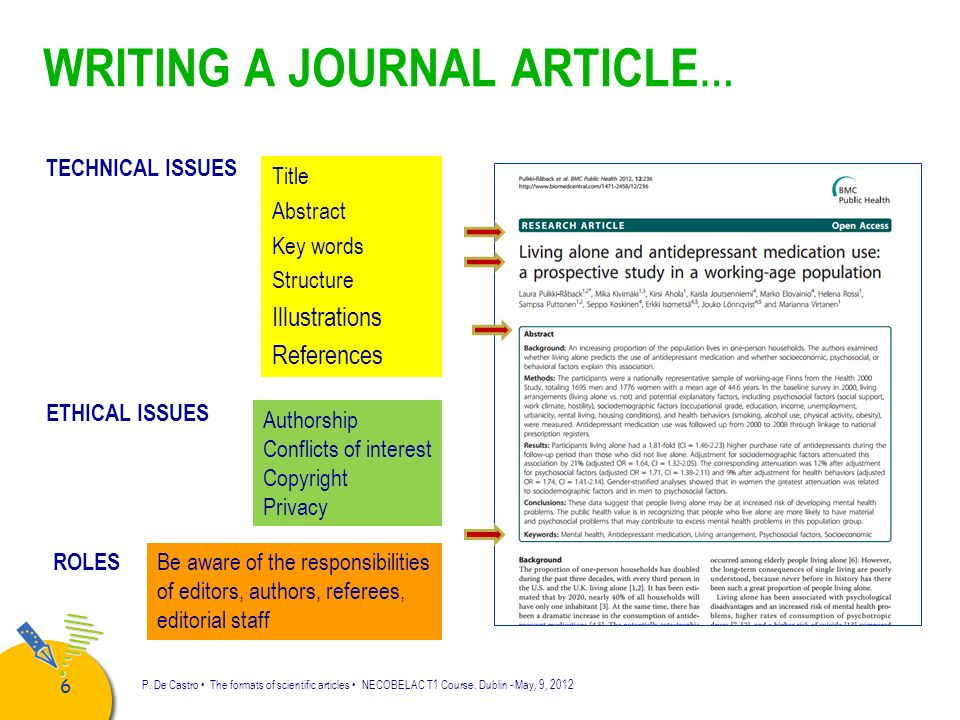 WRITING A JOURNAL ARTICLE…