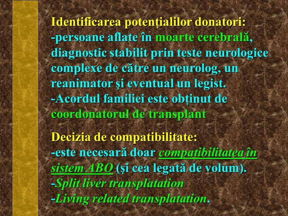Identificarea potenţialilor donatori: