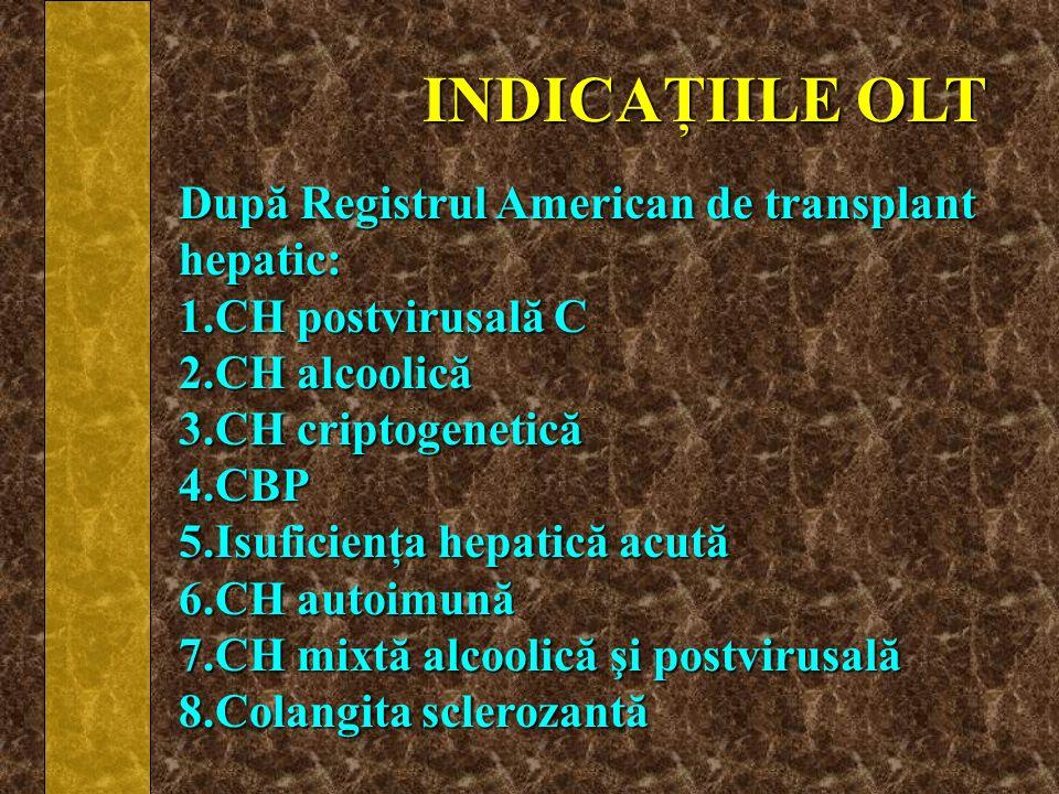 INDICAŢIILE OLT După Registrul American de transplant hepatic: