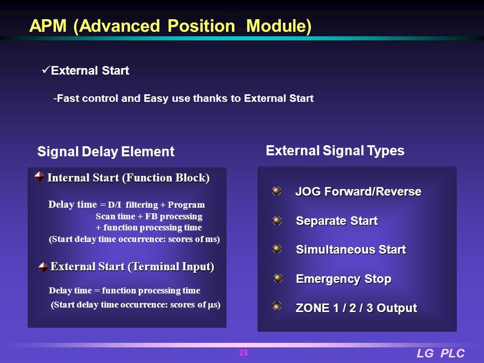 APM (Advanced Position Module)