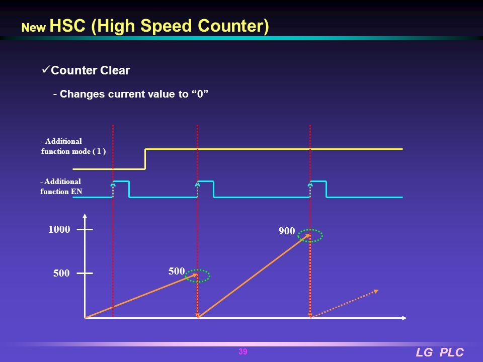 New HSC (High Speed Counter)