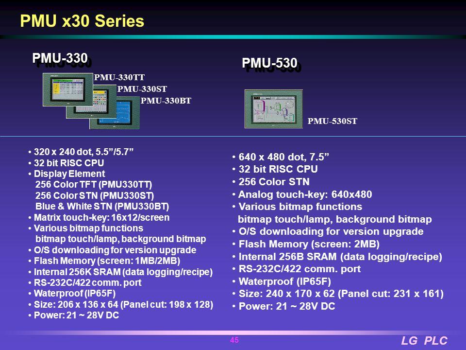 PMU x30 Series PMU-330 PMU-530 640 x 480 dot, 7.5 32 bit RISC CPU