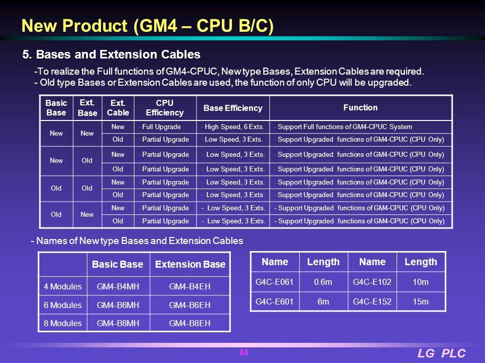 New Product (GM4 – CPU B/C)