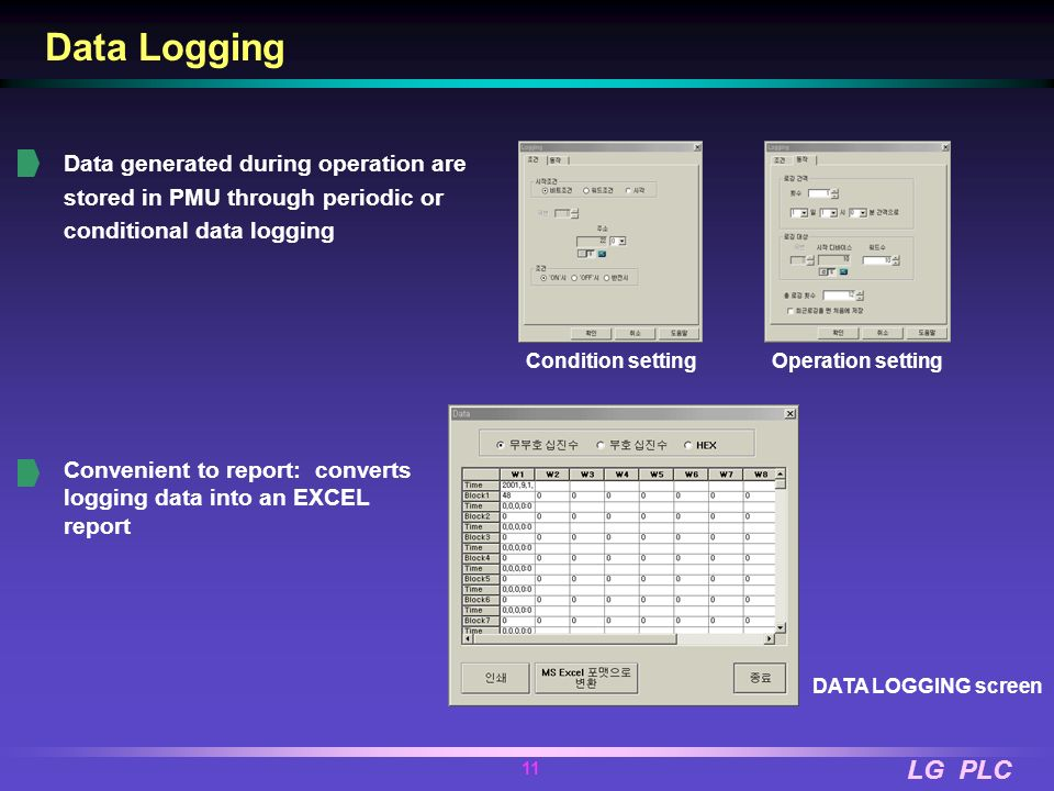 Data Logging Data generated during operation are stored in PMU through periodic or conditional data logging.