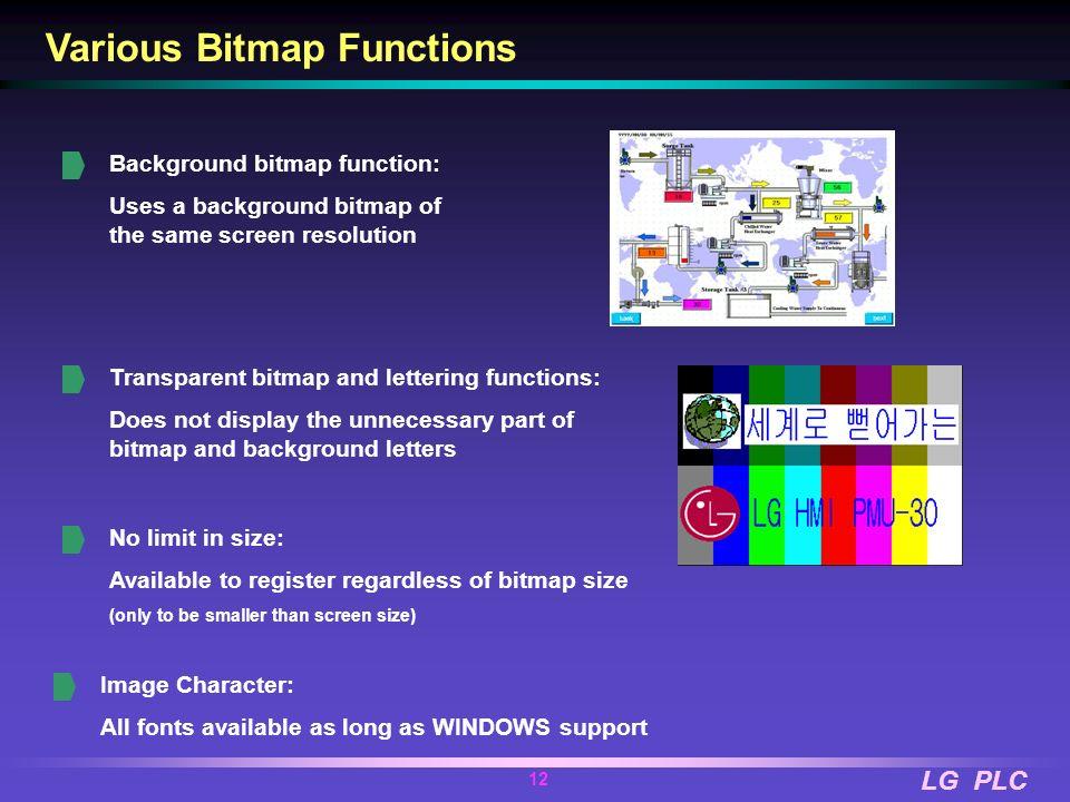 Various Bitmap Functions
