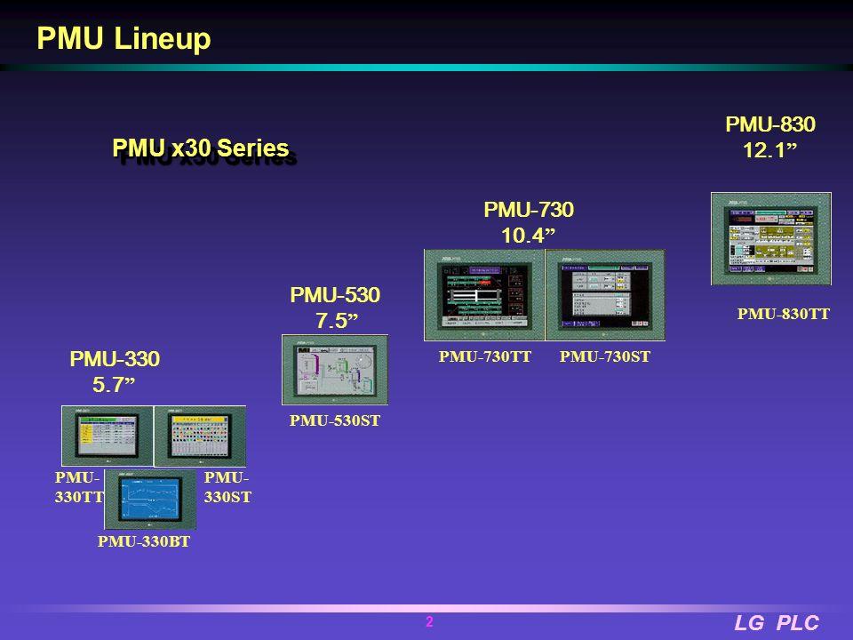 PMU Lineup PMU x30 Series PMU-830 12.1 PMU-730 10.4 PMU-530 7.5