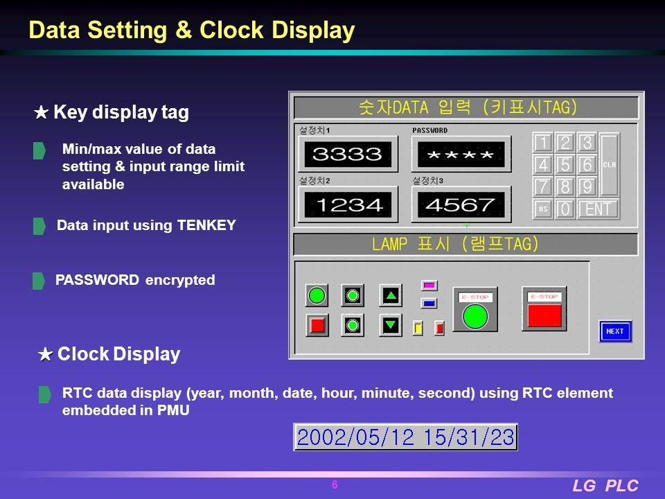 Data Setting & Clock Display
