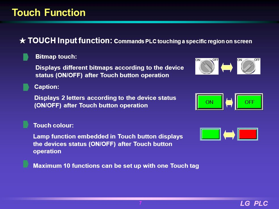 Touch Function★ TOUCH Input function: commands PLC touching a specific region on screen. Bitmap touch: