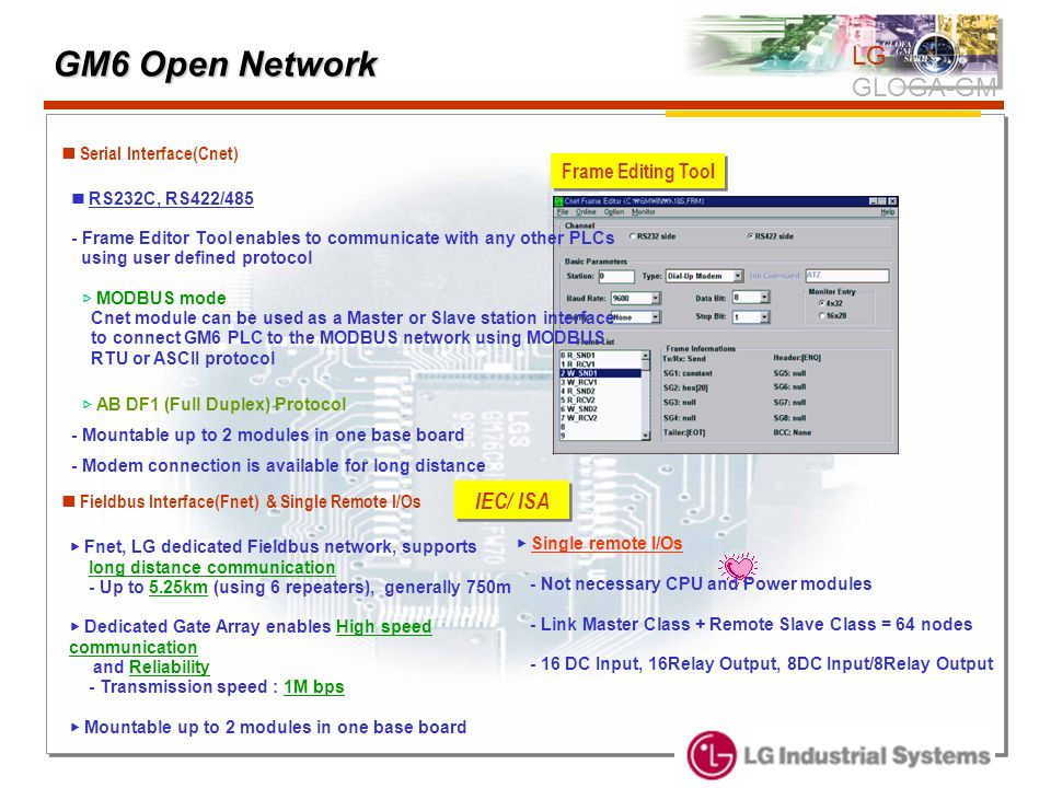 GM6 Open Network LG GLOGA-GM IEC/ ISA Frame Editing Tool