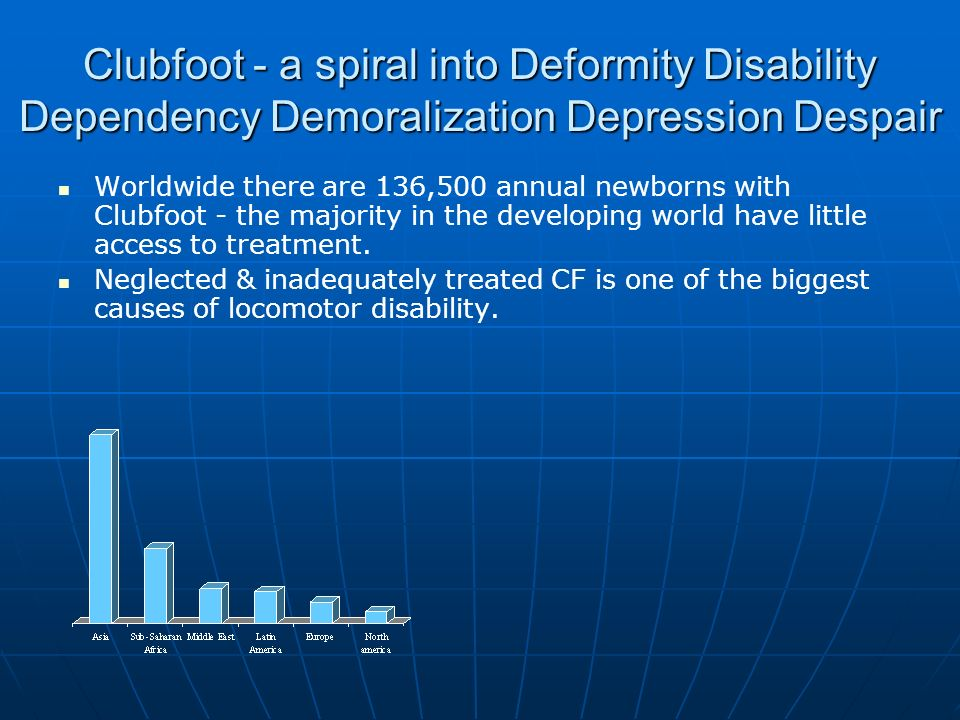 Clubfoot - a spiral into Deformity Disability Dependency Demoralization Depression Despair