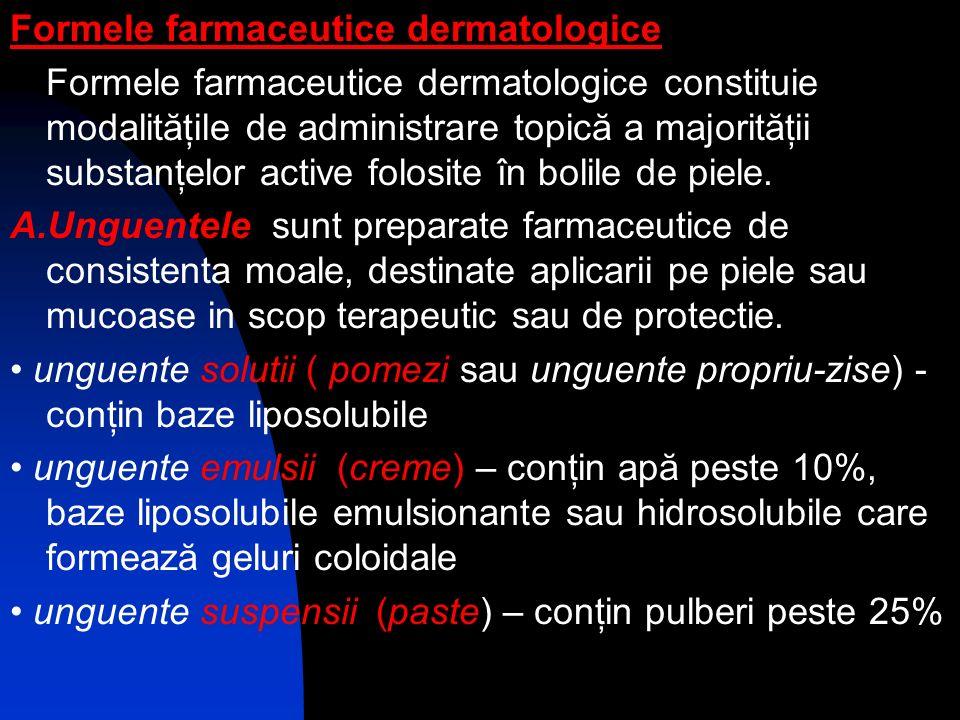 Formele farmaceutice dermatologice