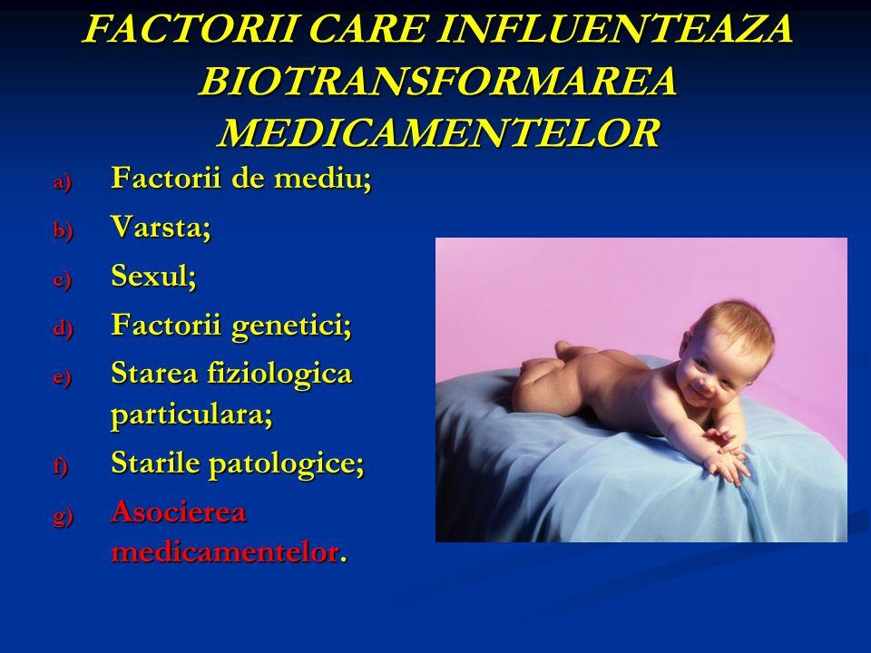 FACTORII CARE INFLUENTEAZA BIOTRANSFORMAREA MEDICAMENTELOR