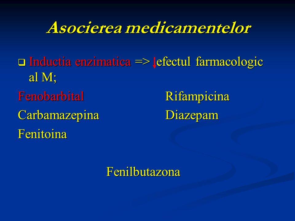 Asocierea medicamentelor