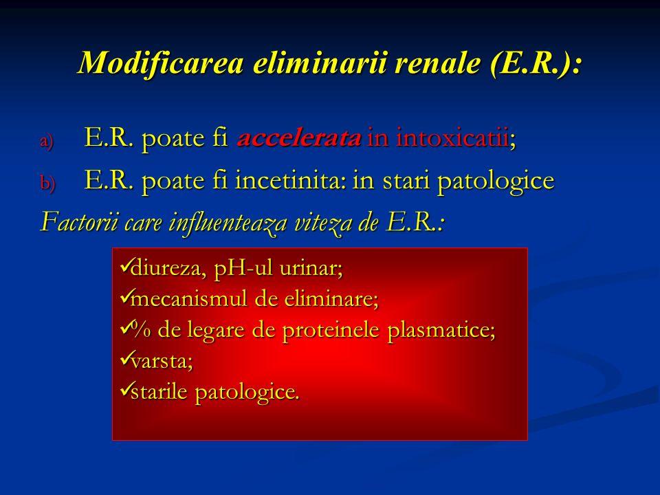 Modificarea eliminarii renale (E.R.):