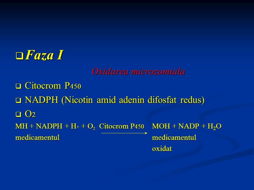 Faza I Oxidarea microzomiala Citocrom P450