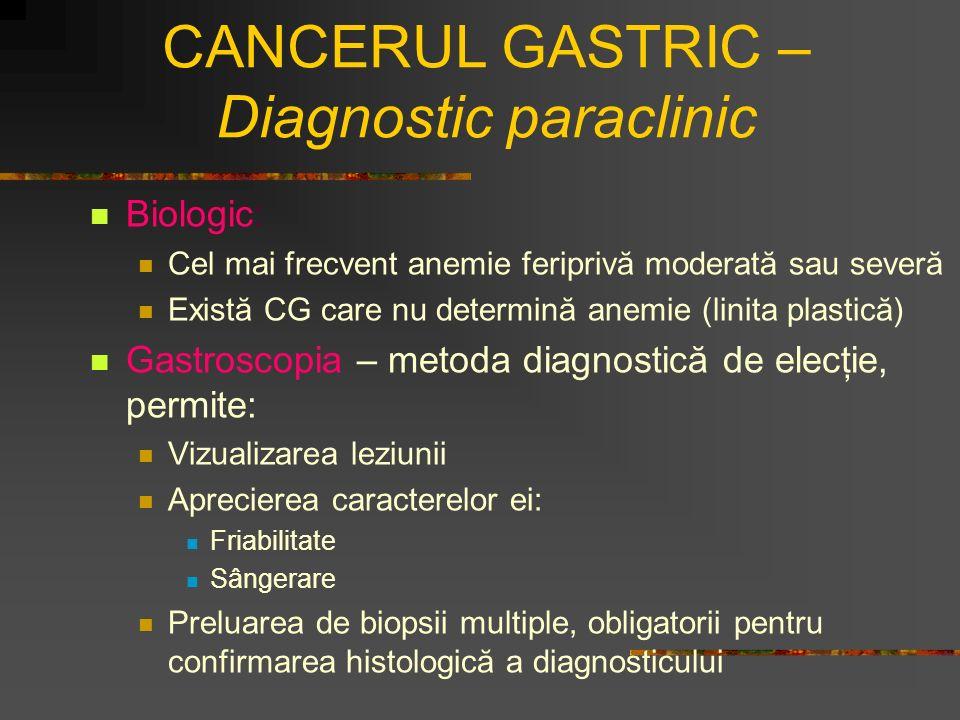 CANCERUL GASTRIC – Diagnostic paraclinic