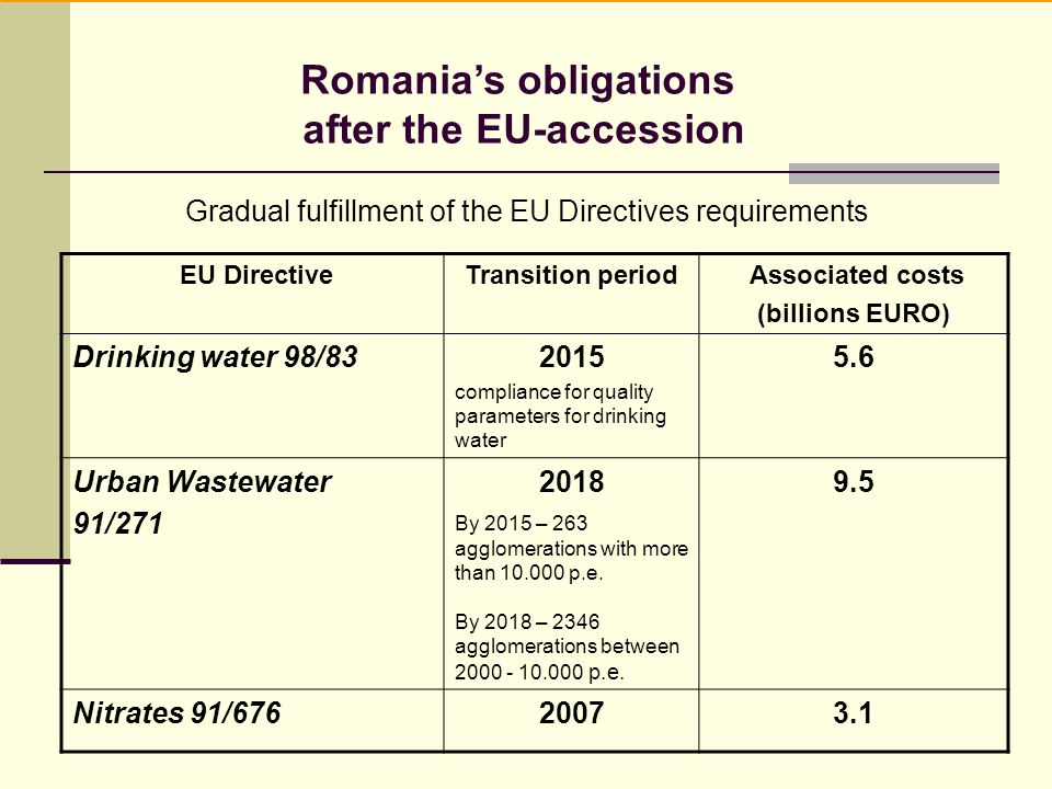 Romania's obligations after the EU-accession