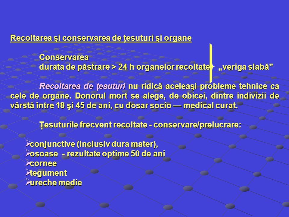 Recoltarea şi conservarea de ţesuturi şi organe
