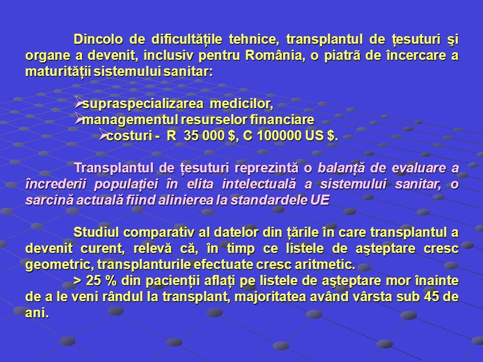 Dincolo de dificultăţile tehnice, transplantul de ţesuturi şi organe a devenit, inclusiv pentru România, o piatrã de încercare a maturităţii sistemului sanitar: