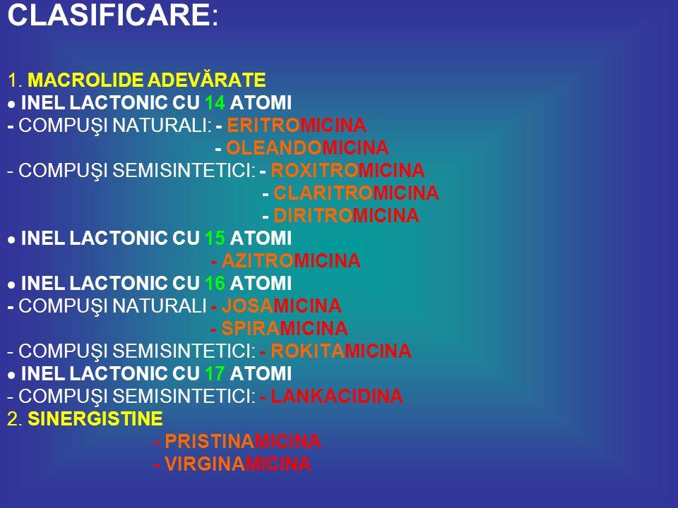CLASIFICARE: 1. MACROLIDE ADEVĂRATE  INEL LACTONIC CU 14 ATOMI